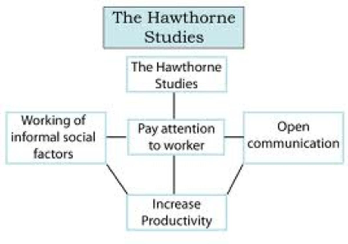 the-history-of-industrial-and-organizational-psychology