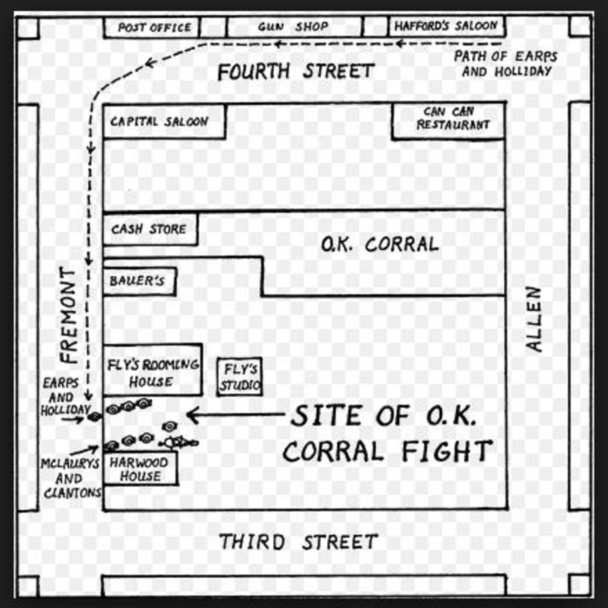 The gunfight zone