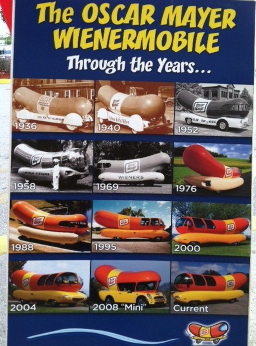 The wienermobile over the years...