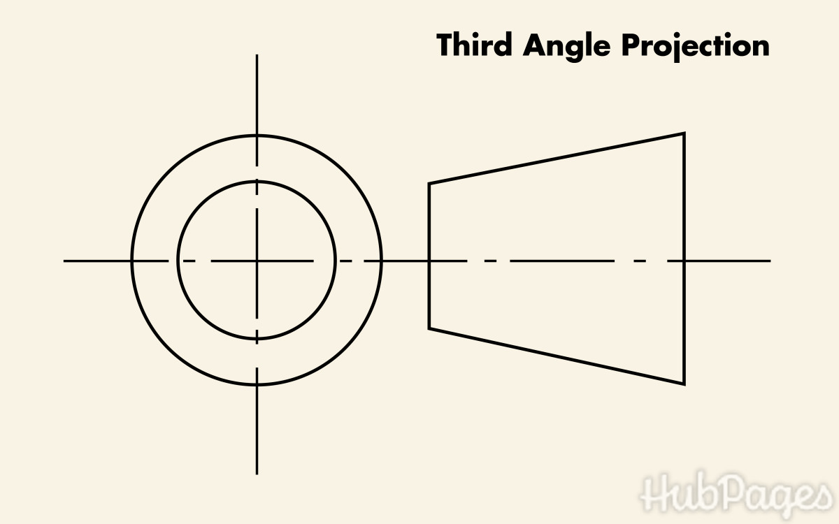 The standard third angle projection symbol in engineering drawings.