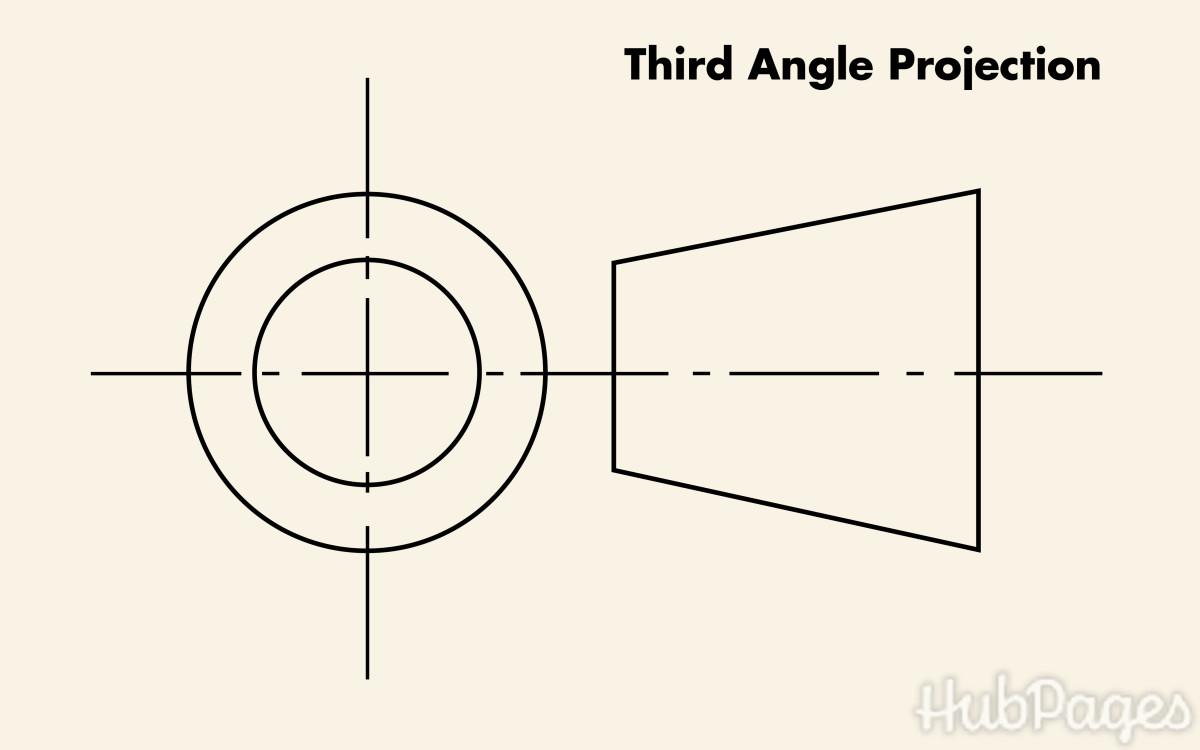 Purpose of Engineering Drawings in Engineering Drawings