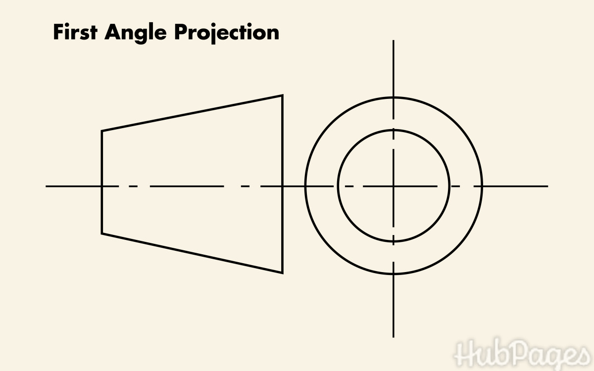 The standard symbol indicating first angle projection.