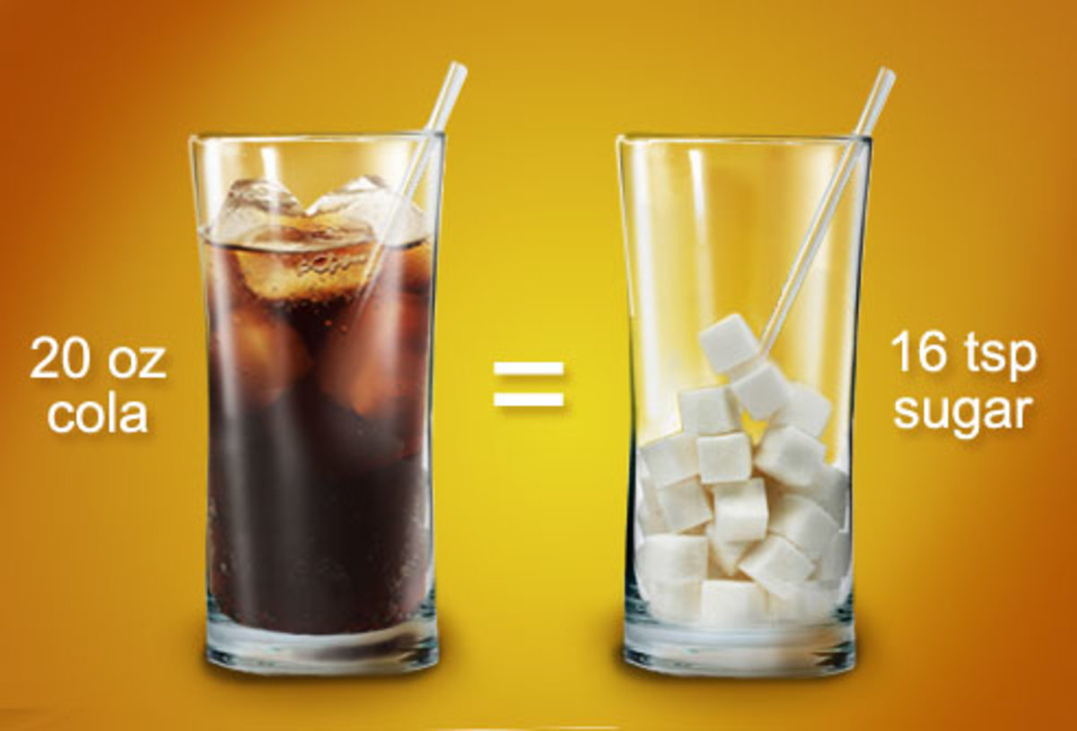 Visual Showcasing the Number of Teaspoons of Sugar in a Glass of Soda Pop = 16