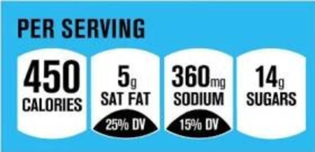 colorful food label showcasing serving size fat, sodium with percentage DV