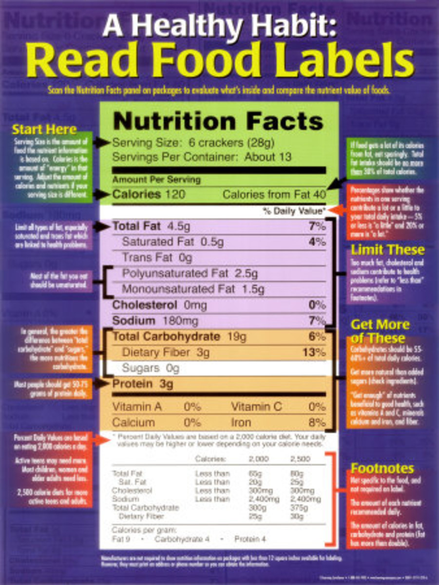 how-to-improve-food-labels