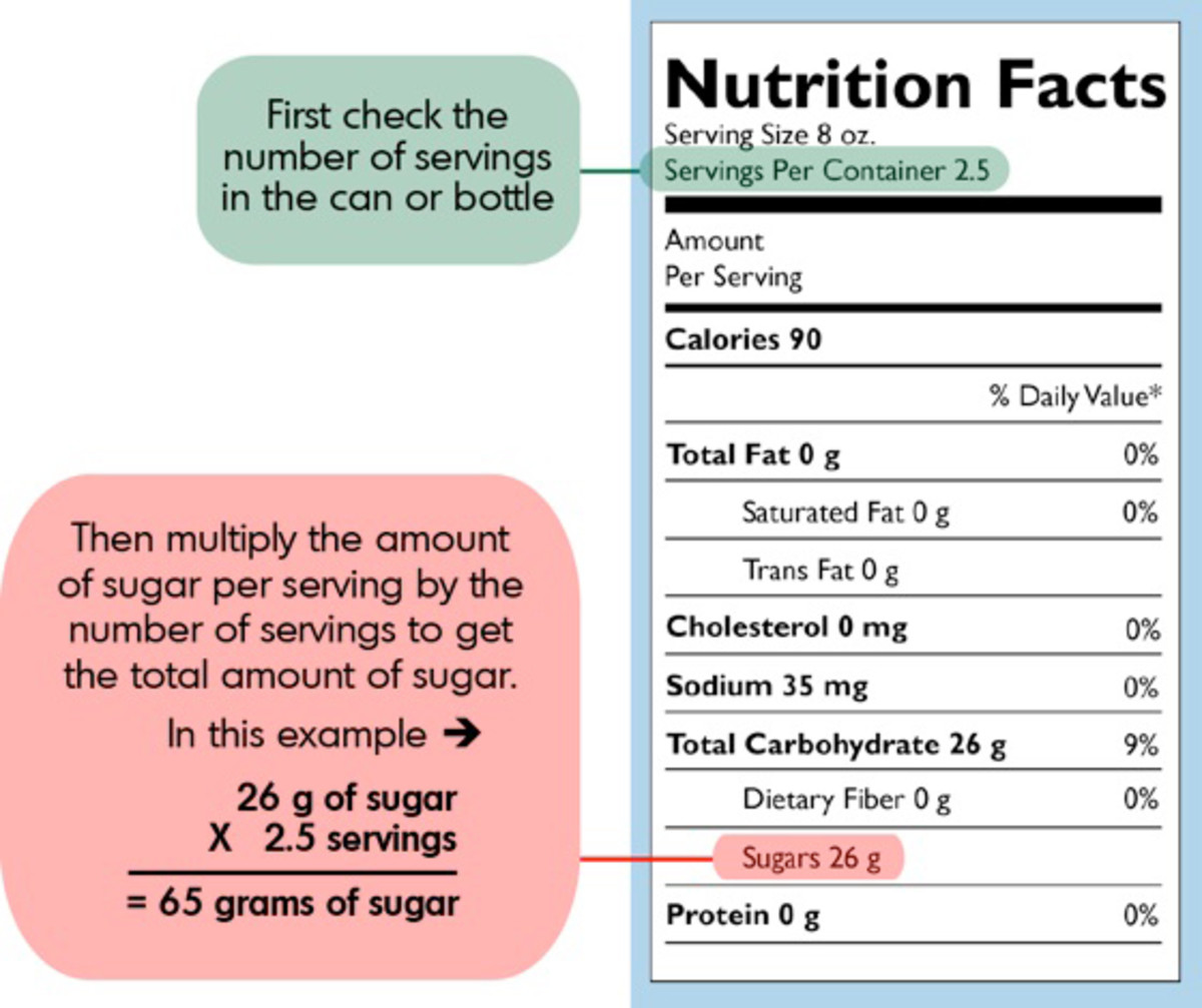 portion size for sugar explained in colorful food label detail