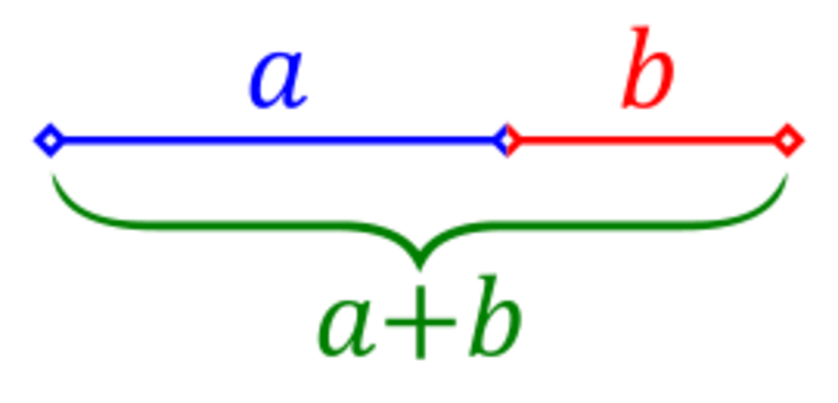 The Golden Ratio, Fibonacci and Binary Options