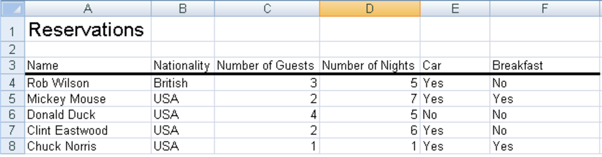 Hotel Reservations created automatically by the Hotel Reservation User Interface (above) in Excel 2007 and Excel 2010.