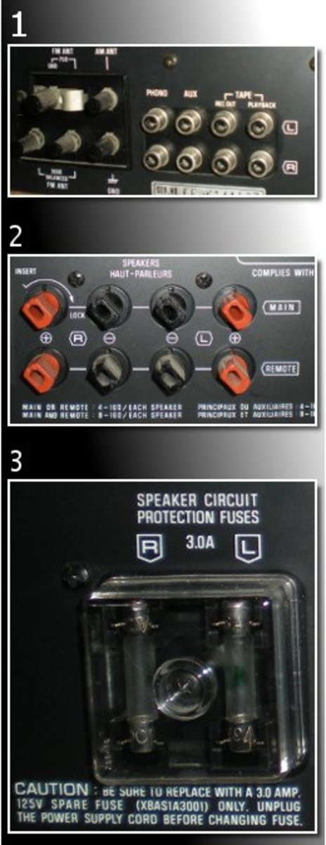 The Technics SA-202 Rear Panel Features 1.) AM/FM antenna, phono, aux, and tape monitor input/output RCA jacks. 2.) Main and remote speaker connectors. 3.) 3 Amp fuses for left and right channels.