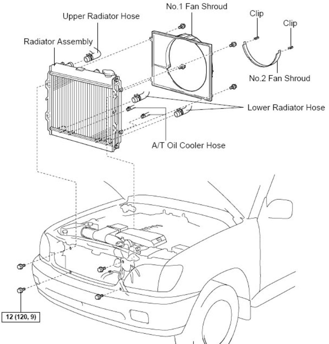 toyota-tundra-radiator-replacement
