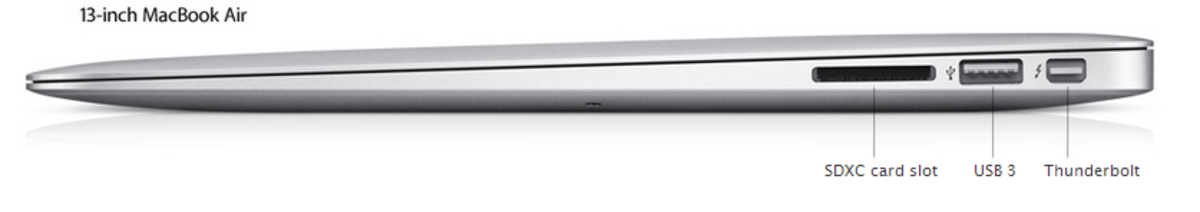 MacBook air ports(Right)