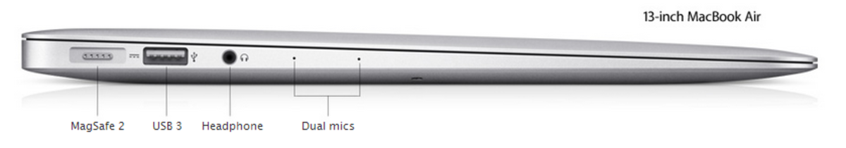MacBook air ports(Left)