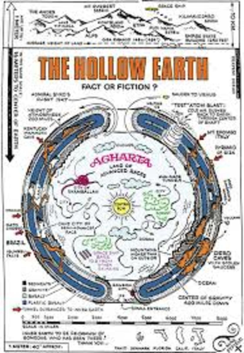 All of the governments on the surface acknowledge that the Earth is hollow they just do not share this information with their citizens as it is considered a National Security Secret.