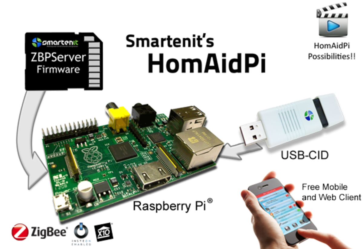 Diy home automation with raspberry pi hubpages