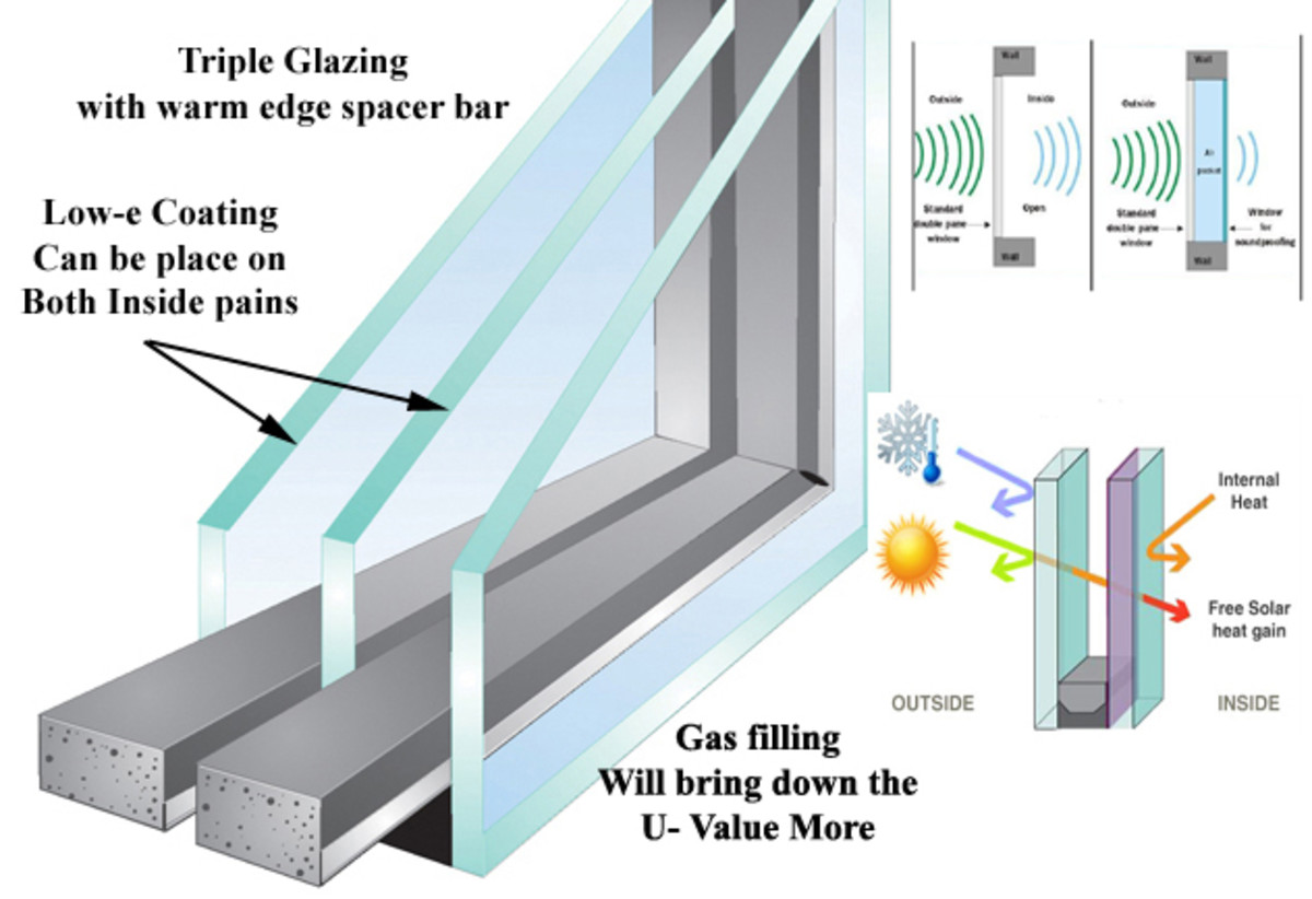 how-to-replace-glass-in-a-pvc-window