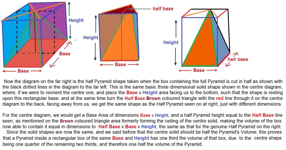 pyramids-how-to-find-their-height-and-volume