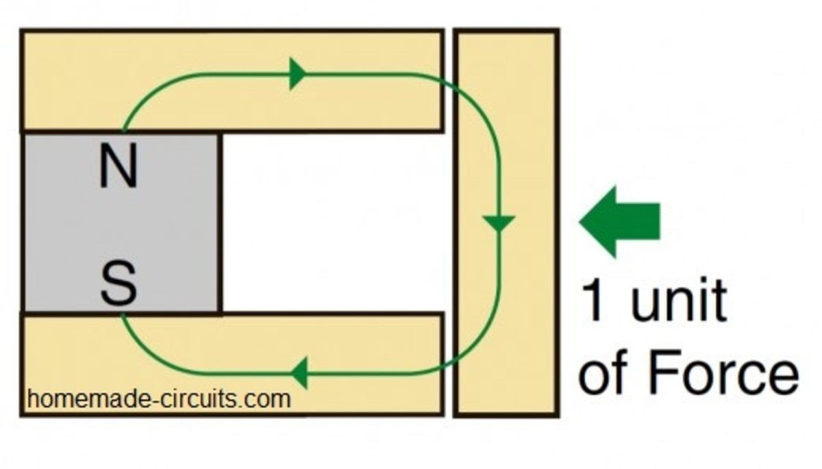 exploring parallel path magnetic technology overunity in disguise rh hubpages com