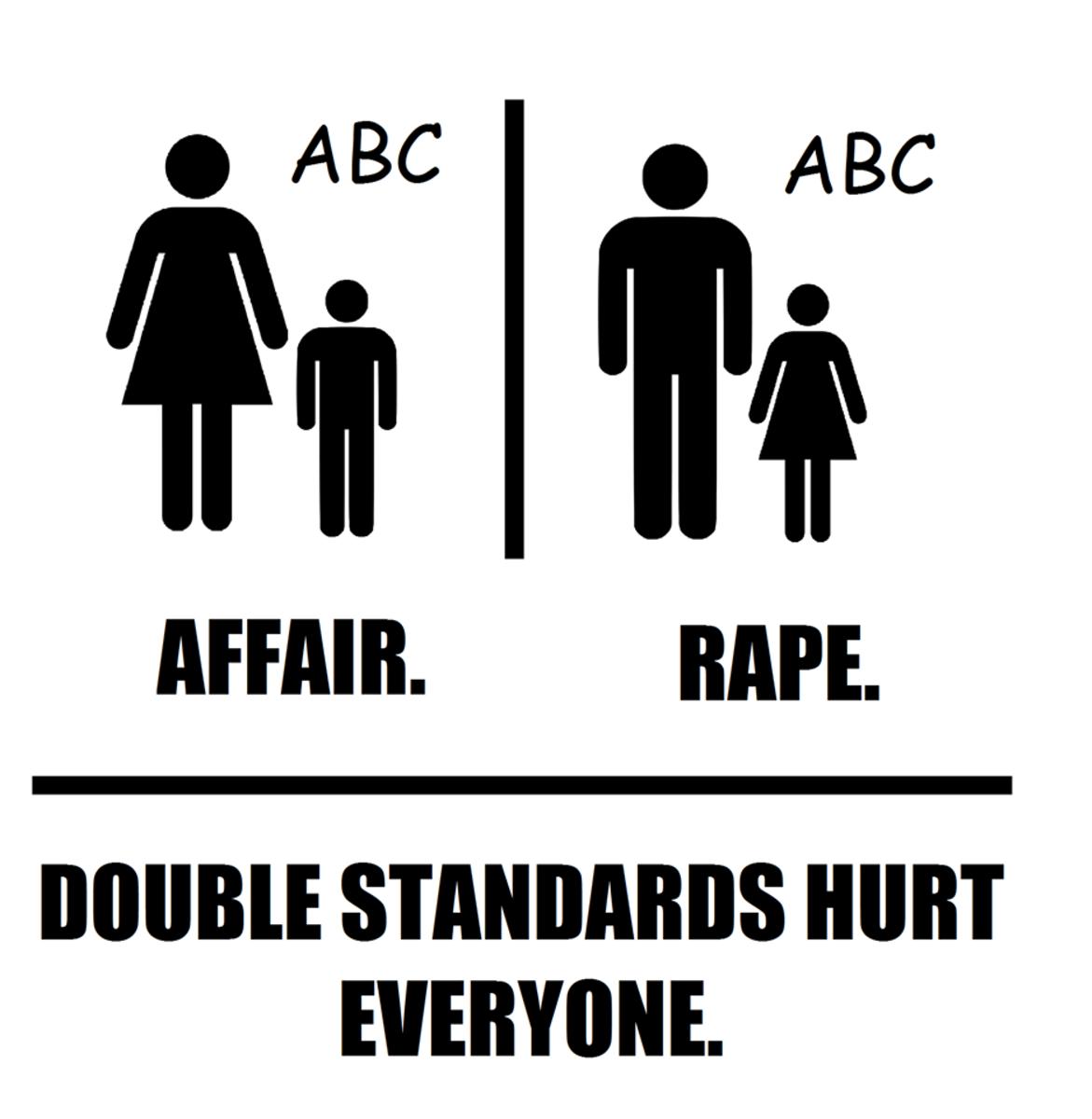 Rape Quotes Rape Culture Female Rapists And The Rape Of Men And Boys  Hubpages