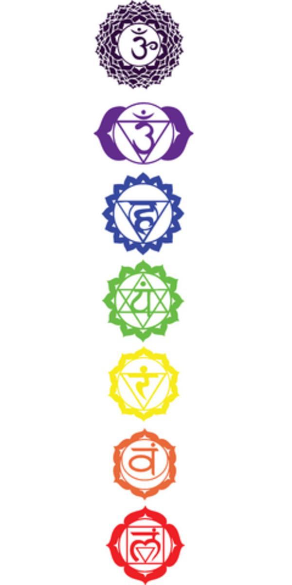 The 7 Chakra Symbols