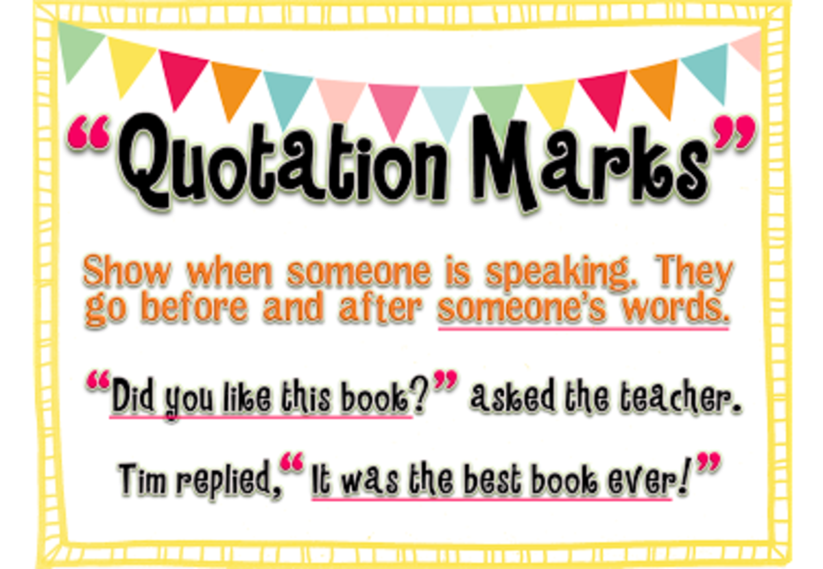 Where Do Quotation Marks Belong? | hubpages