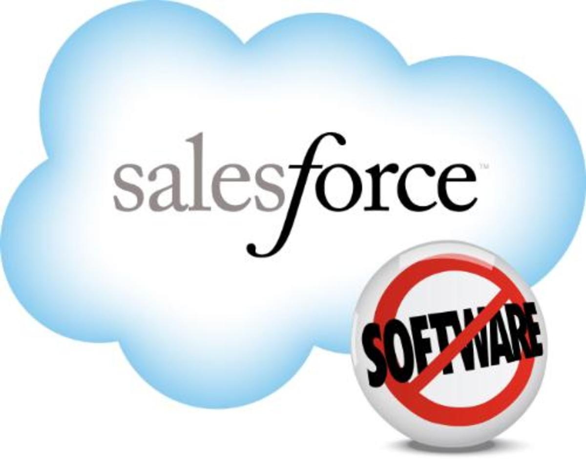 Salesforce CTI integration, setting up Open CTI sample application