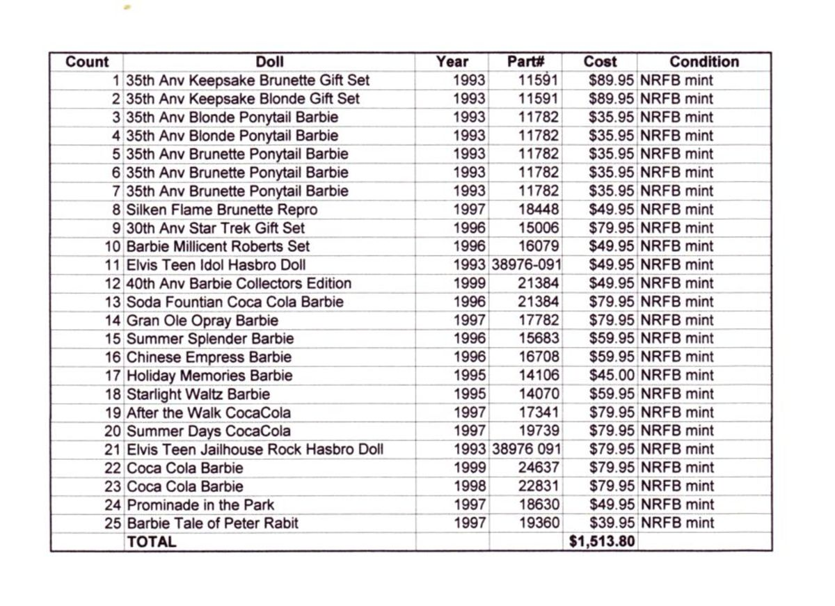 Here is an Example of a Spreadsheet with 25 entries