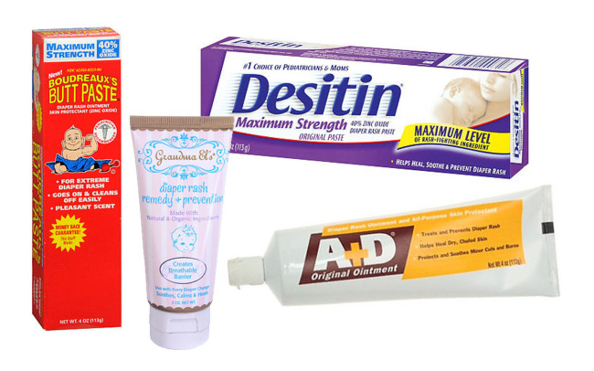Semisolid drugs: cream, paste and ointment!