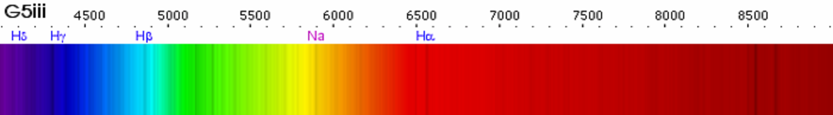 Spectrum of a G5III type star showing prominent Hydrogen, Helium, and Sodium absorption lines.