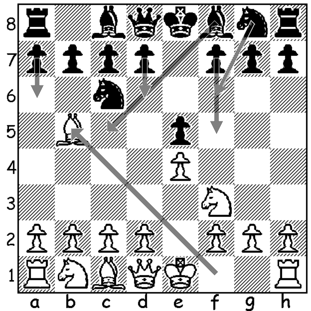 Above are arrows depicting black's five most common third move options in the Ruy Lopez.
