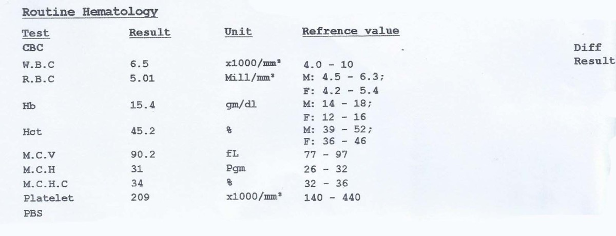 example of blood test results
