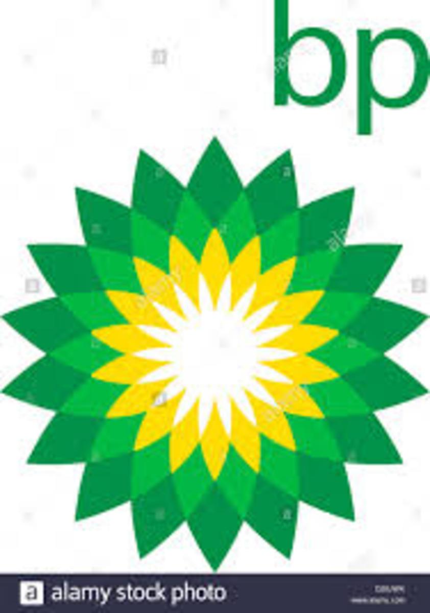 Strategic Analysis of British Petroleum Company