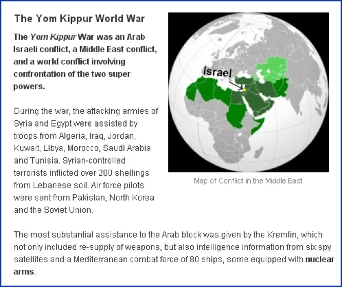 Enemy Nations Attack Israel in 1973 Yom Kippur War, Middle East Conflict