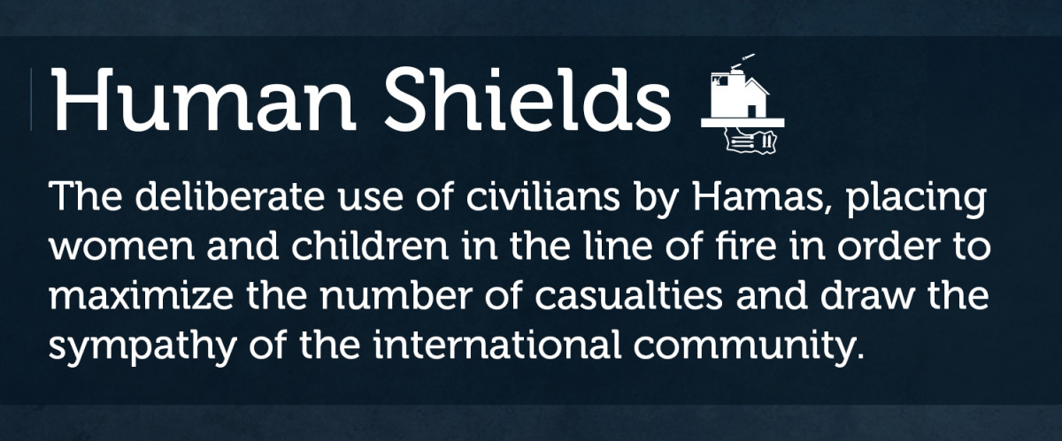 Definition of 'Human Shields' Used in Gaza Strip by Hamas