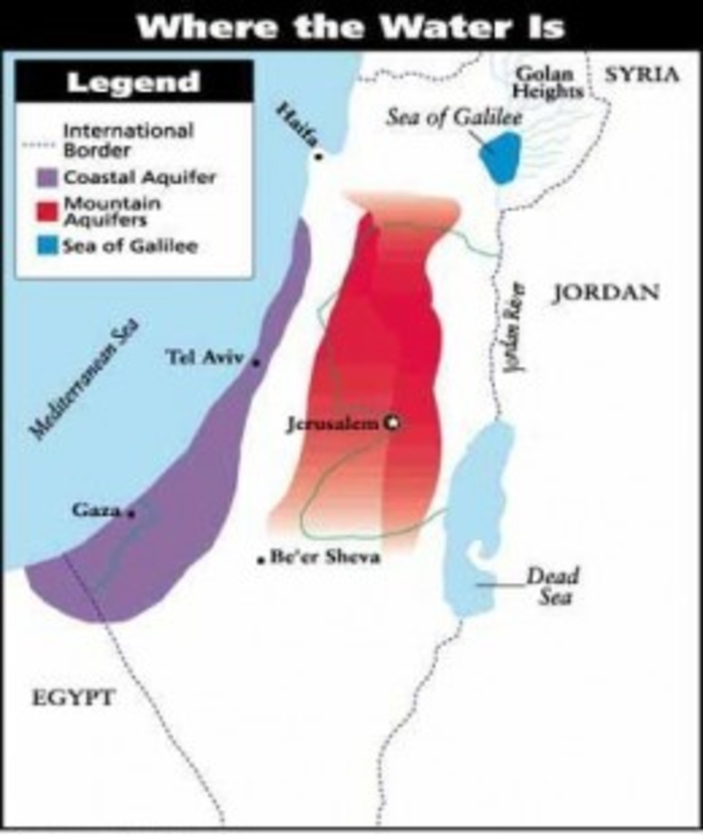 Water Aquifers in Israel