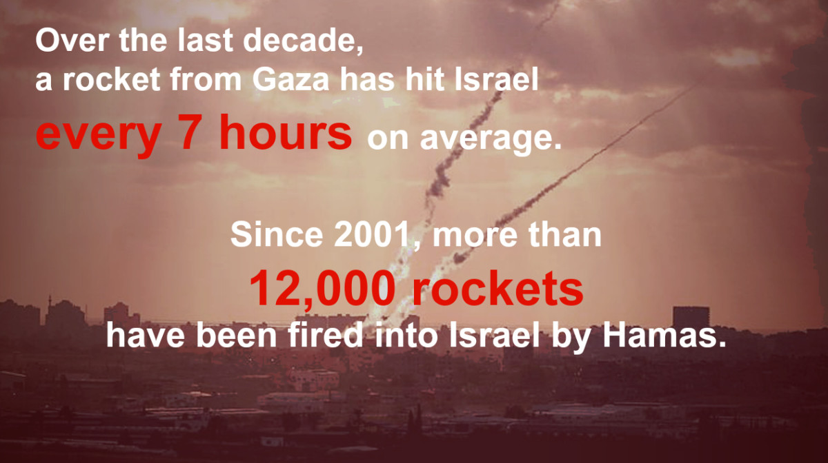 Rockets from Gaza into Israel Statistics
