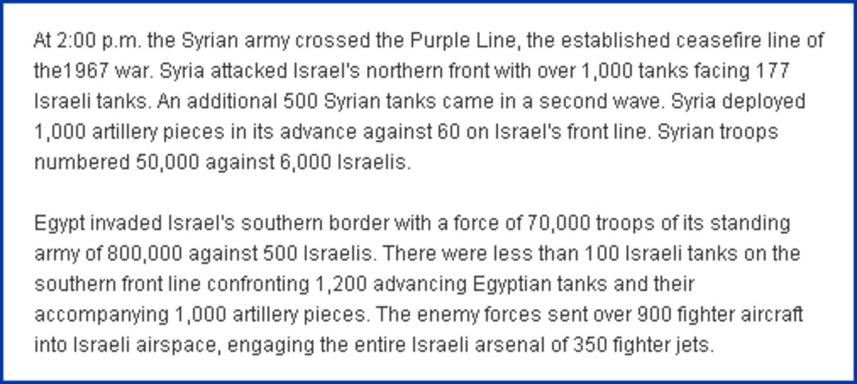 Egypt and Syria Invade Israel on Yom Kippur 1973