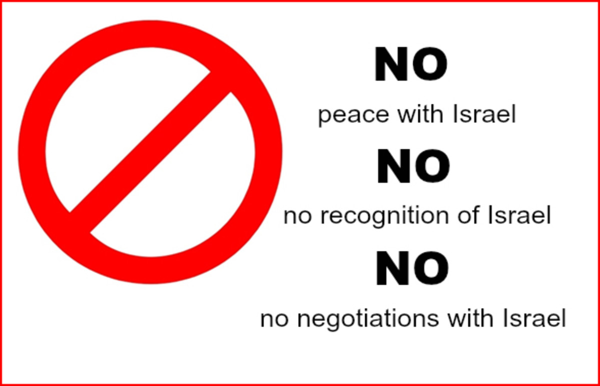 The Three No's of the Khartoum Agreement of 1967