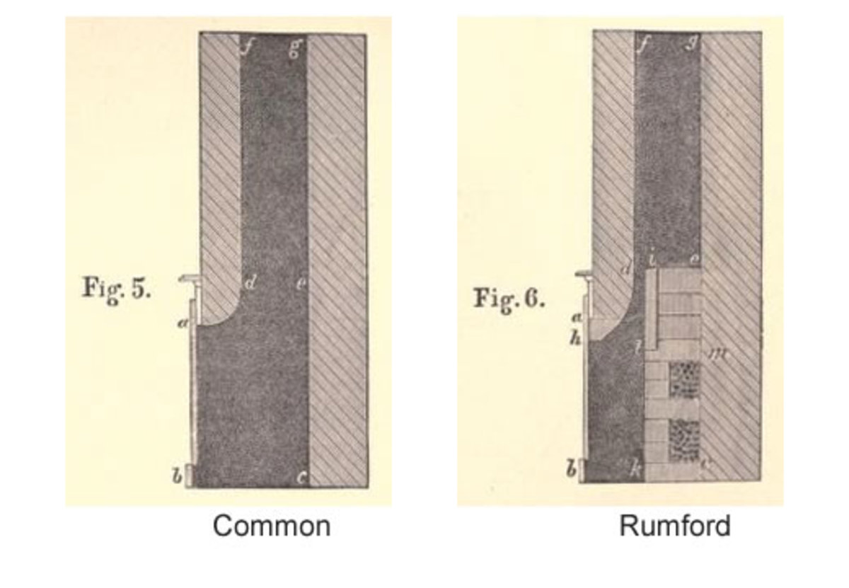Looking at a cross-section of Common & Rumford fireplace drawings.