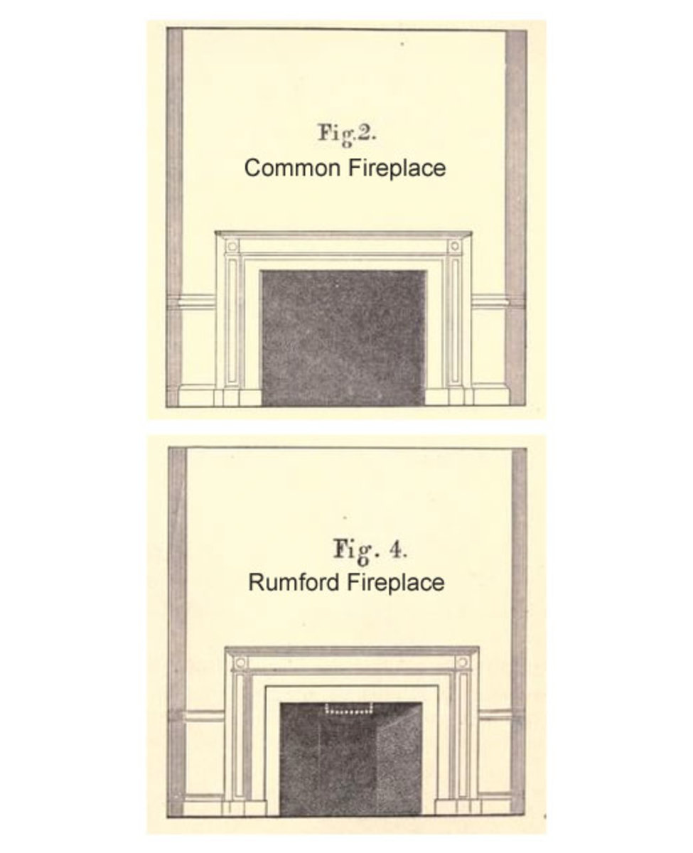 Looking at single face of Common & Rumford fireplace diagrams.