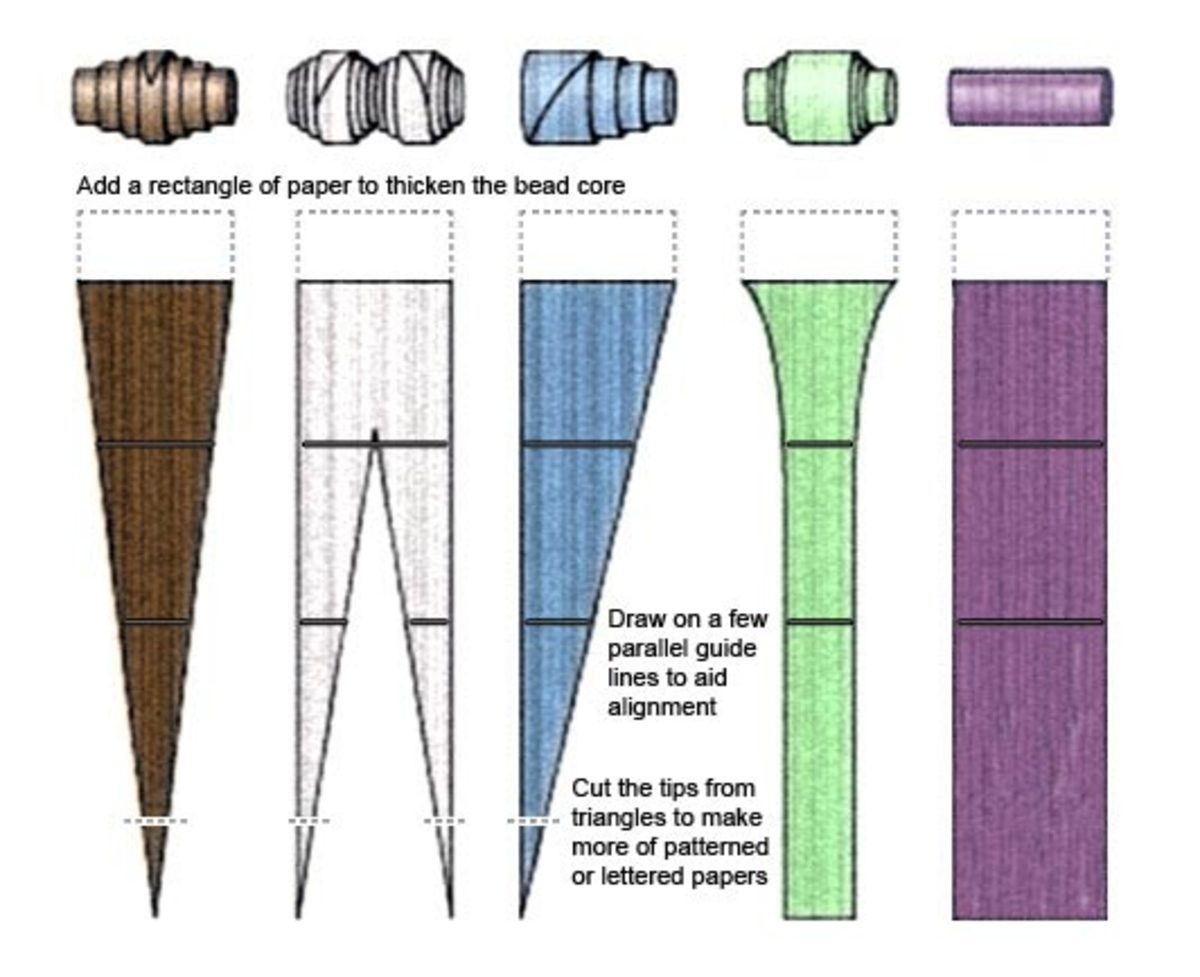 You can make different-shaped beads depending on the shape of the paper.