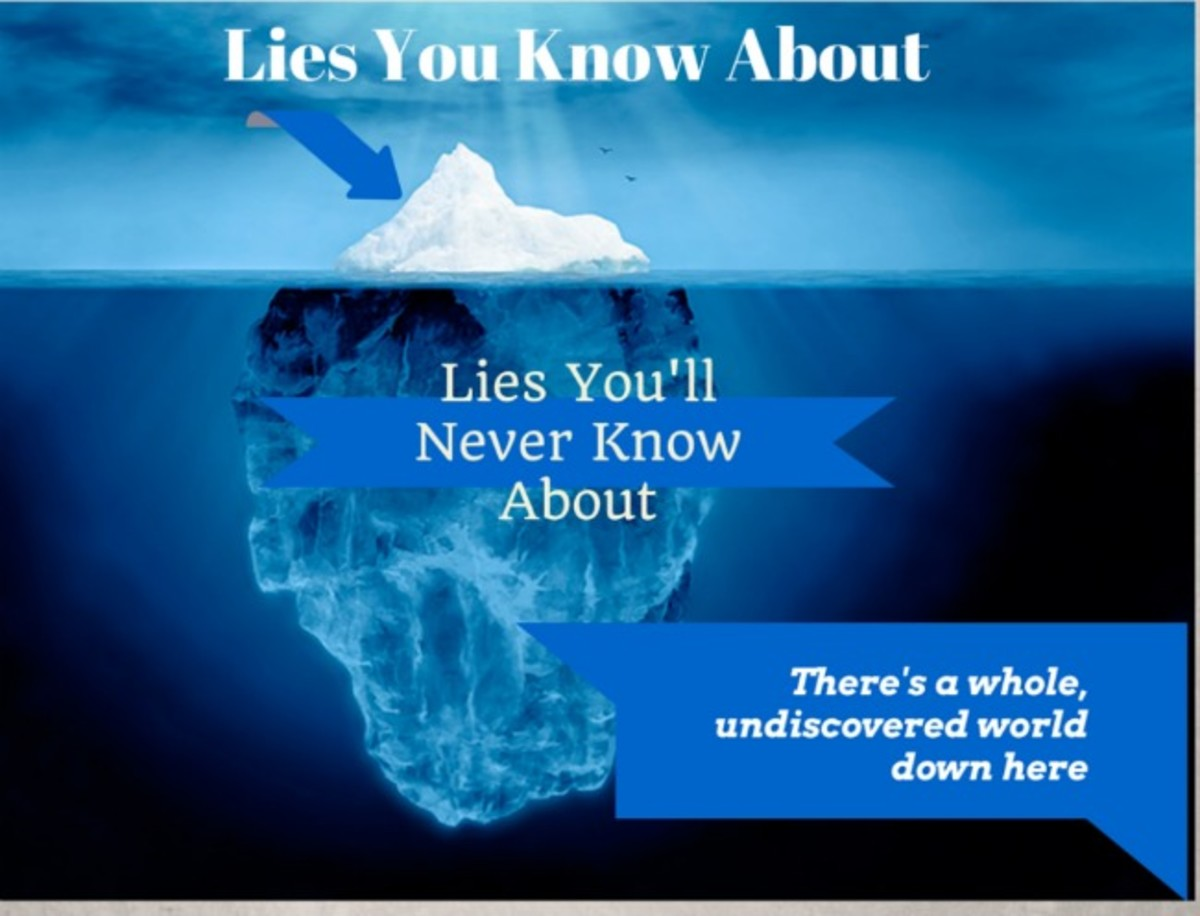 manipulators often tell lies and they are expert at it.