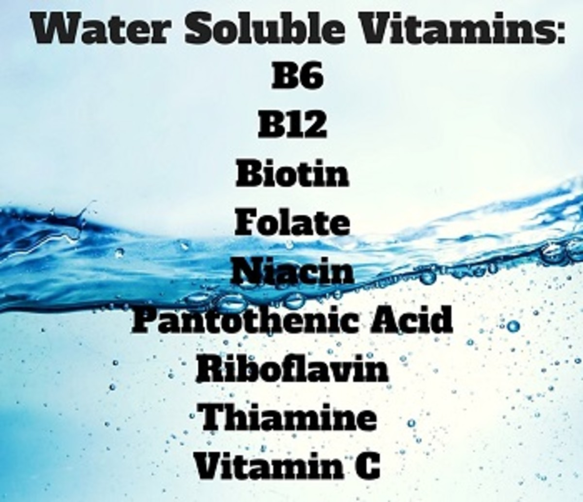 fat and water soluble vitamins | hubpages, Human Body