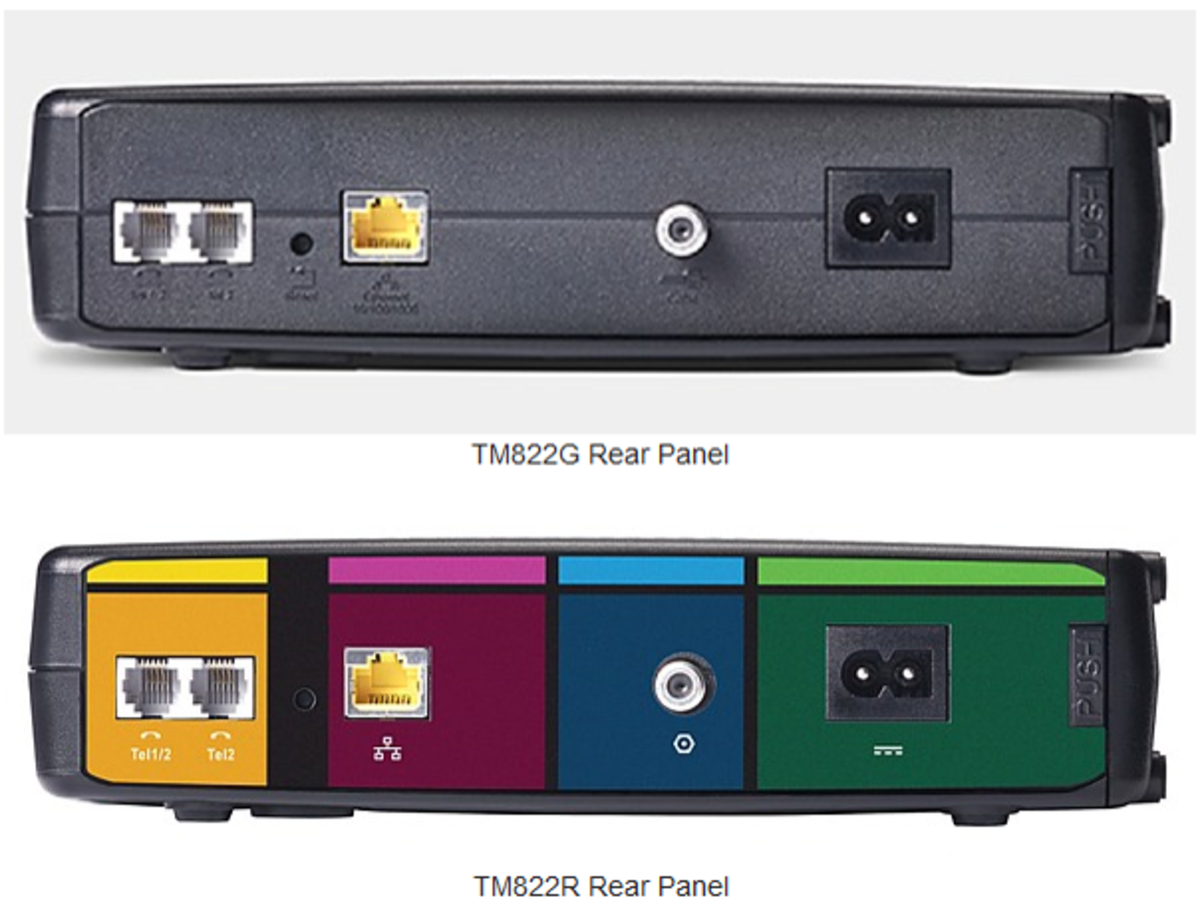 Rear panel of the TM822 G and R versions