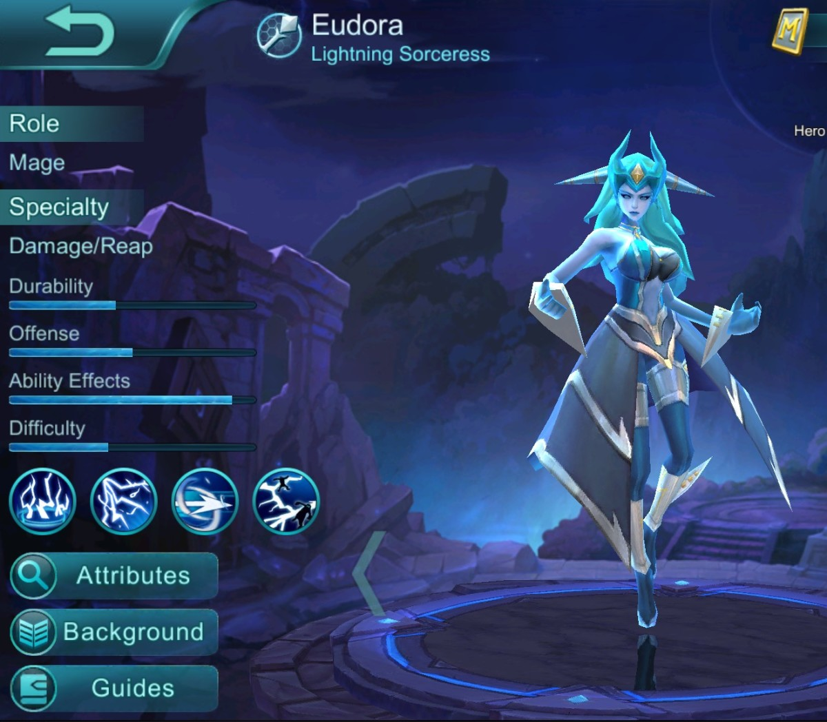 Eudora, Copyright Moonton