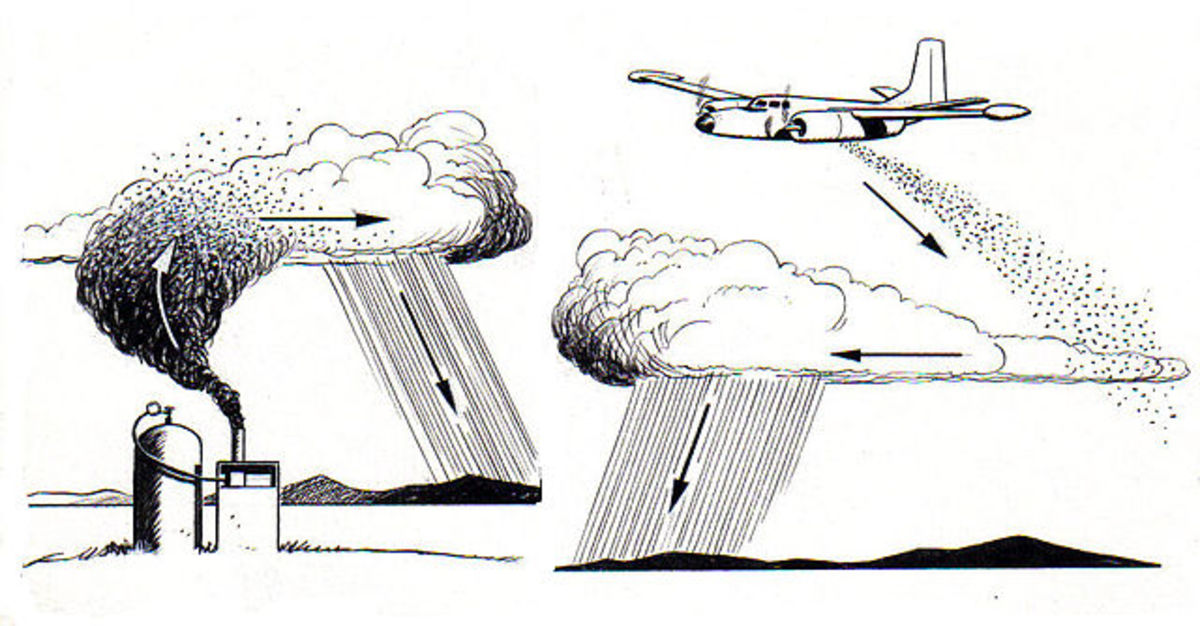 Cloud Seeding:  How it might, or might not work.