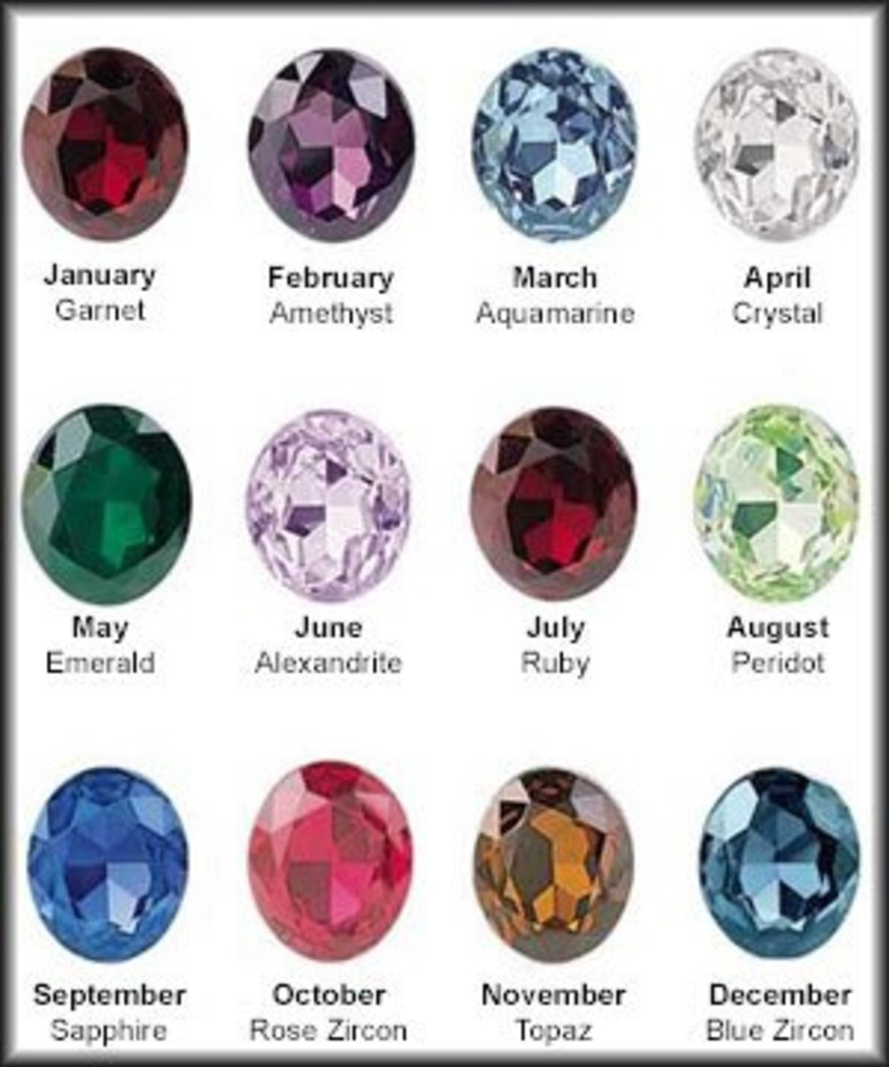List of birthstone colors for each month.