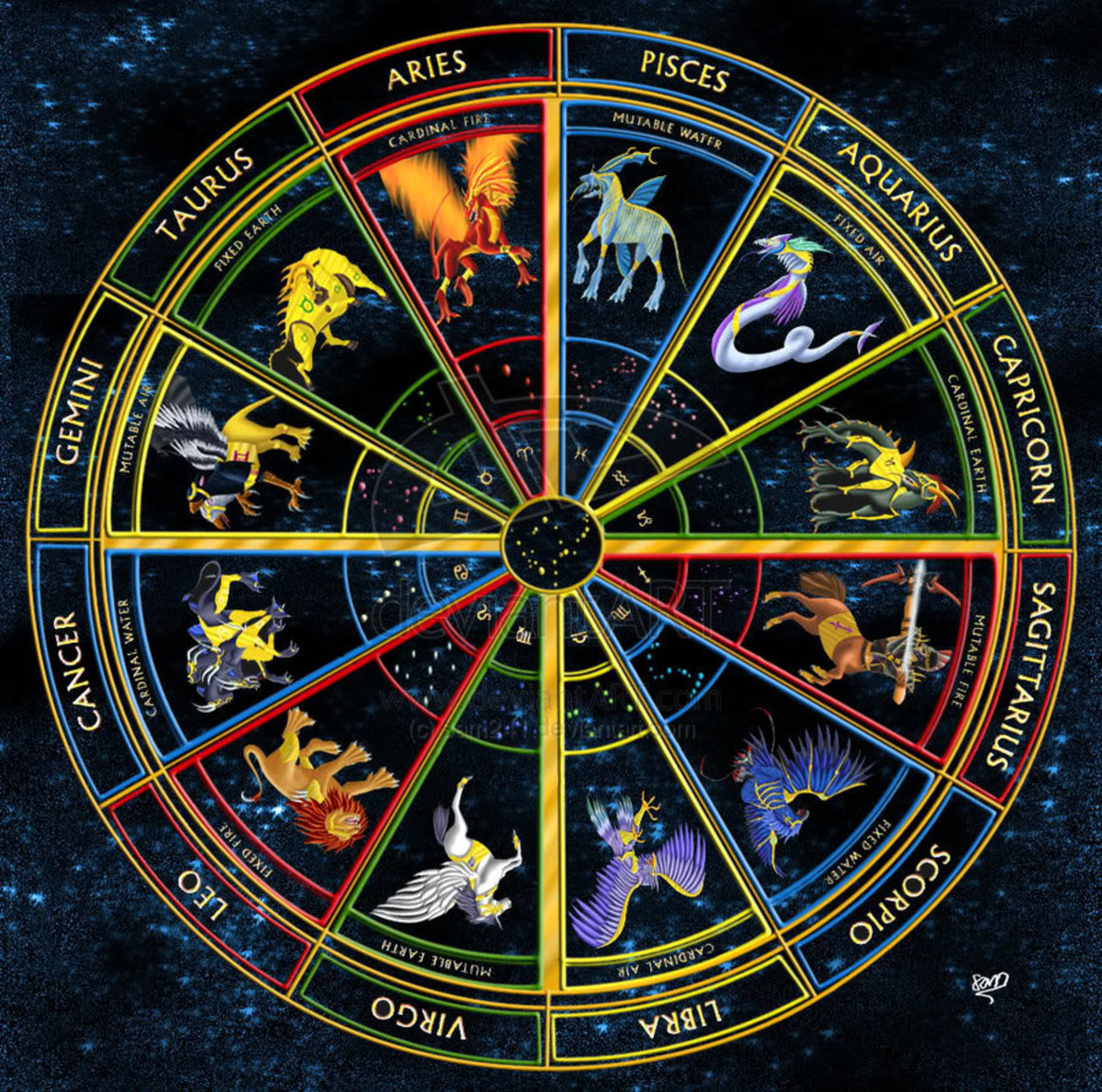 Secrets Each Zodiac Sign Doesn't Want You to Know
