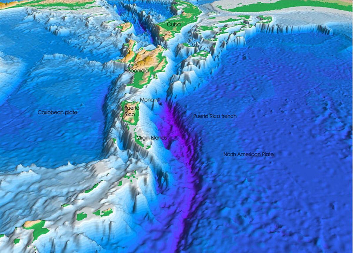 Illustration of the deep sea Atlantic trench