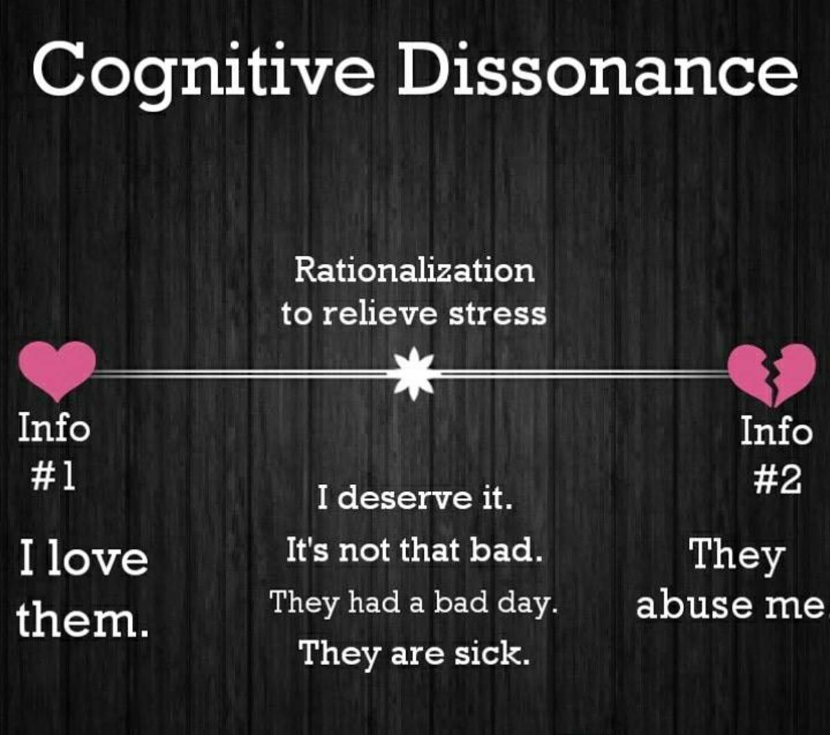 narcissistic-relationships-dealing-with-cognitive-dissonance