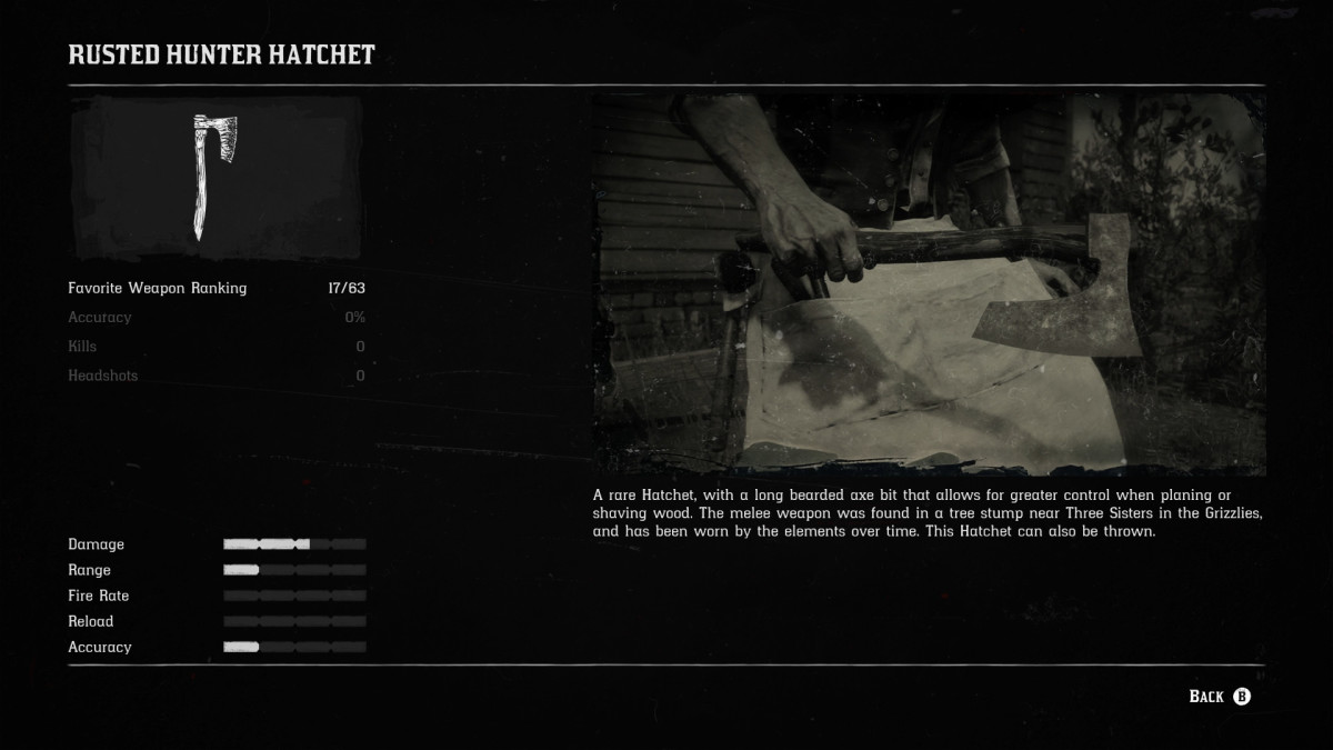 Info for the Rusted Hunter Hatchet.